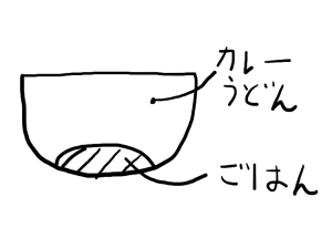 kouzou